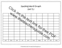 wonders first grade unit five week one printout spelling words graph